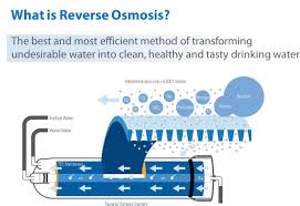 Where To Get Reverse Osmosis Water Reverse Osmosis Water Buy The Highest Quality
