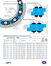 Link Seal Modular Seals Century Line Sleeves Cell Cast