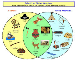 Venn Diagram American Revolution Use These Social Studies Examples To Integrate Kidspiration Into