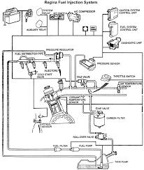 similiar volvo radio wiring diagram keywords 1995 volvo 850 wiring diagram also volvo 850 radio wiring diagram on