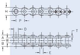 Roller Chain Strength Chart 415h