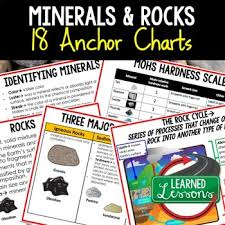 Rocks And Minerals Anchor Chart Minerals Rocks Soil Anchor Charts Posters Earth Science Anchor Charts