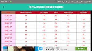 34 Expert Satta King Record Chart 2019