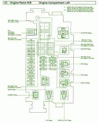2001 toyota tacoma wiring diagram 2000 toyota tacoma wiring within 2006 tacoma fuse box diagram at 2005 Tacoma Fuse Box