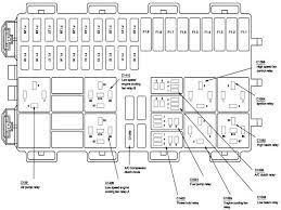 tomcarp fuse box diagram 2001 ford ranger xlt 1999 ford f 150 fuse 1999 ford ranger