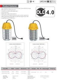 Led Temp Construction Lights 60 Wat 100 Watt L E D Temporary Highbay Construction Light