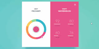 chart design inspiration. Donut Chart With Expanding Data On Click Chart Design Inspiration