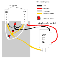 image of bring power to ceiling fan image of diagram ceiling fan wiring