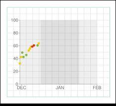 Math Facts Progress Chart 2nd Grade Math Facts Free Site Pragmaticmom