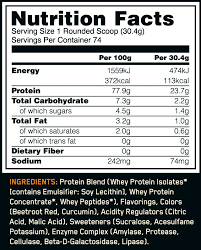 gold standard 100 whey by optimum nutrition review is