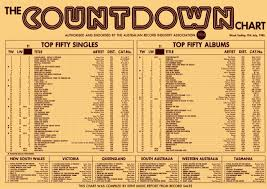Top 40 Charts Countdown Aria Top 40 Music Charts 1983 1984