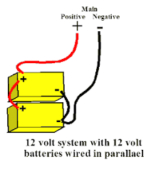 solar ray wirediagrams here 6v batteries are wired two in series for 12 volts then paralleled for more amperage