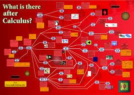 Iupui Aleks Placement Chart Course Resources Courses Undergraduate Student Portal