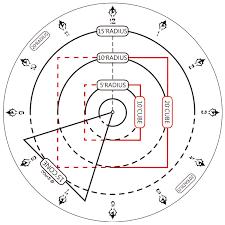 Myfranciscan Chart