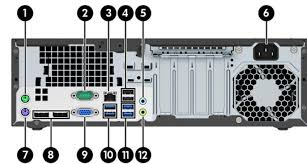 overview hp elitedesk 705 g3 small form factor business pc 1 ps 2 mouse
