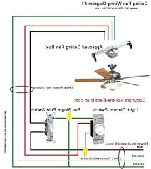 hampton bay ceiling fan switch wiring diagram and harbor breeze at rh chromatex me harbor breeze