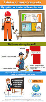 painters business insurance quotes compare suitable covers cost