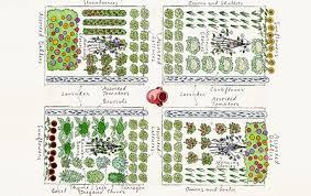 Small Picture Garden Planning Astounding Planning A Garden Stunning Design