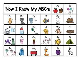 Abc Chart Printable Worksheets Teachers Pay Teachers