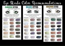 Eyeshadow Based On Eye Color Beauty Tips And Hacks In