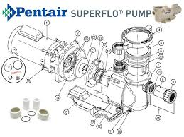 pentair superflo 1 5 hp wiring diagram pentair pentair superflo pump wiring diagram pentair image