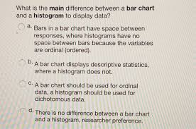 Difference Between Bar Chart And Histogram Solved What Is The Main Difference Between A Bar Chart An