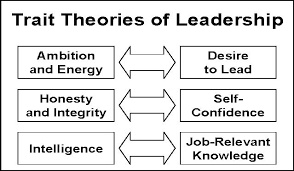 leadership theory the many theories of leadership sydneyerobertss blog