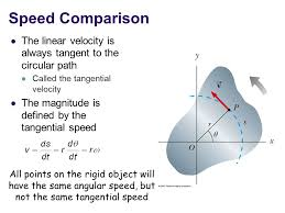 sd comparison the linear velocity is always tangent to the circular path called the tangential