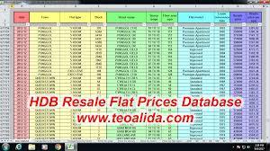 Hdb Resale Price Index Chart Hdb Resale Flat Prices Database Analysis 1990 2019