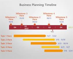Startup Timeline Template Business Planning Powerpoint Timeline Free Powerpoint
