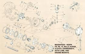vespa clutch p125x jpg vespa px disc wiring diagram Vespa Px Disc Wiring Diagram Vespa Px Disc Wiring Diagram #30