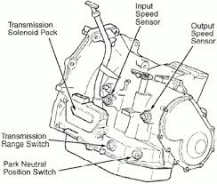 transmission 99 lincoln wiring diagram,wiring wiring diagrams image database on 1989 ford f 250 fuel pump wiring diagram