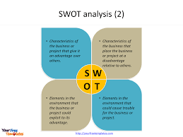 Swot Analysis Template Free Powerpoint Templates