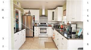 Marvelous Organizing Your Kitchen Cabinets