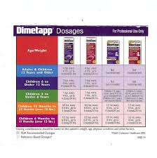 pediatrician children s dimetapp dosage chart