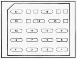 1994 Mazda Mpv Fuse Box Diagram 97 Mazda Protege Fuse Box Diagram
