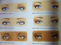 diffe eye shapes how to corrective makeup for the eyes enhance your eye shape here 039