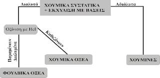 ΠΑΝΕΠΙΣΤΗΜΙΟ ΠΑΤΡΩΝ