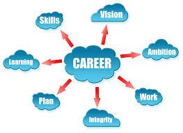 career plan career planning careers bishop walsh
