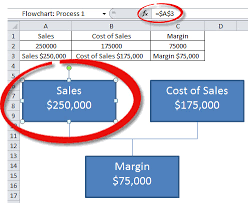 excel flow chart excel flowchart technique a4 accounting