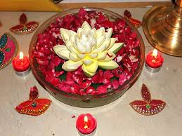 diwali decoration ideas for office. Diwali Pooja Thali Decoration - Perfect Examples Of Beautiful Decorations. Ideas For Office E