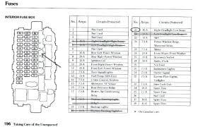 2003 honda insight fuse box search for wiring diagrams \u2022 2003 honda odyssey fuse box location 1996 honda accord fuse box location wiring diagram u2022 rh msblog co 2007 honda insight used 2003 honda insight recalls