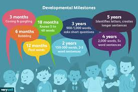 Speech And Language Development Chart Gifted Children And Language Development