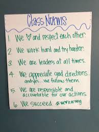 Class Rules Anchor Chart For My Class Anchor Charts