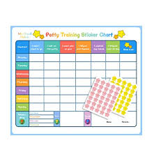 Toilet Chart For Toddlers Potty Training Chart For Toddlers Fun Emoji Sticker Chart