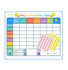 Potty Training Chart For Toddlers Fun Emoji Sticker Chart