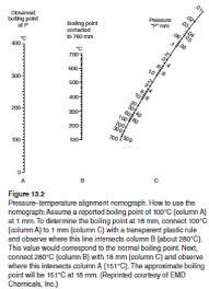 Chapter T13 Solutions A Microscale Approach To Organic