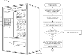 patent us7894937 method and apparatus for dynamically managing Vending Machine Wiring Diagram Vending Machine Wiring Diagram #12 vending machine go-127 wiring diagram