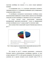 Декан НН Анализ и управление финансовыми результатами  Страница 7 Анализ и управление финансовыми результатами деятельности предприятия