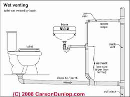 great stunning bathroom sink plumbing photos best image engine regarding bathroom sink drain pipe size decor